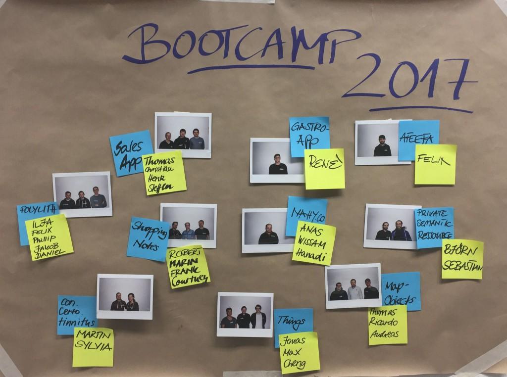 Die Teilnehmer des Bootcamps von DeltaHochDrei auf einen Blick