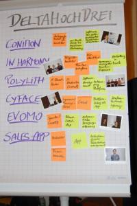 Die Teams von DeltaHochDrei auf der Innovationskonferenz