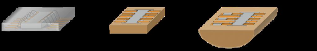 Vergleich der klassischen Spritzgusstechnik zu KONEKT (v.l.n.r.): Spritzgusstechnik mit Wirebonds; KONEKT: gleiches Bauelement mit weniger Bauraum; KONEKT: Baugruppe mit zusätzlichen Bauelementen (Abb. Sebastian Lüngen)
