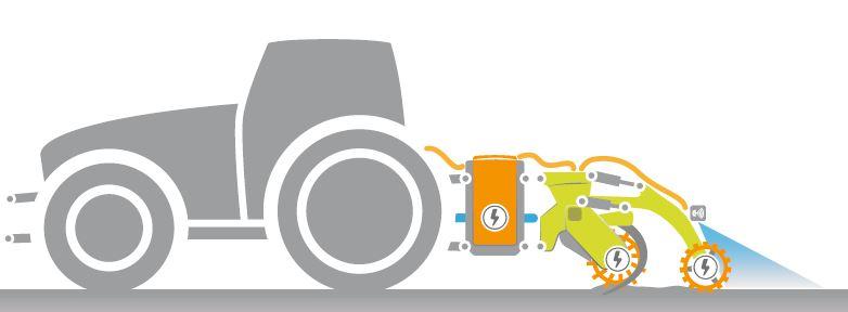Das Werkzeugsystem Kronos: ein elektrisches, sensorgesteuertes Bodenbearbeitungsgerät und ein Generatormodul zur Stromerzeugung (Abb. Tema Kronos)