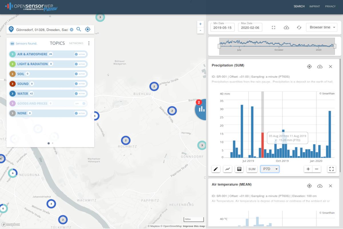Projekt SmartRain als auch mit der offenen Datenplattform OpenSensorWeb